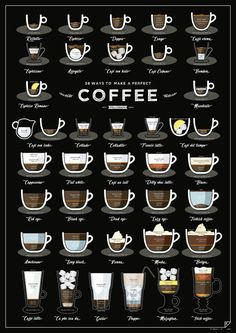 The 38 Ways to Make a Perfect Coffee poster features the most extensive collection of coffee beverages ever! From the obvious espresso, cappuccino and