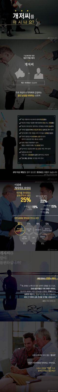 '개저씨'를 아시나요? [인포그래픽] #man / #Infographic ⓒ 비주얼다이브 무단 복사·전재·재배포 금지