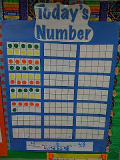 Ten frames! my principal will ho nuts over this days of school number counting! Bishop's Blackboard: A First Grade Blog: Number of Days in School