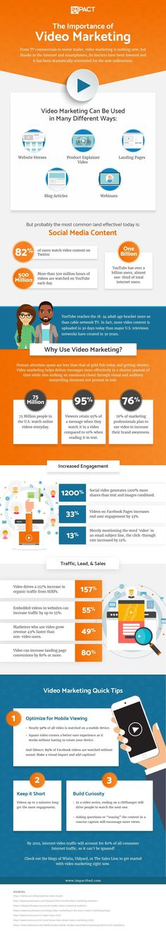 The video marketing stats you need to know in this infographic. Discover the reasons why you need to create a video marketing strategy for your business Digital Marketing Strategy, Marketing Plan, Marketing Tools, Business Marketing, Content Marketing, Social Media Marketing, Affiliate Marketing, Facebook Marketing, Online Marketing