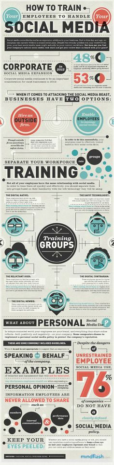 How to train employees to handle social media #Digital #Infographics