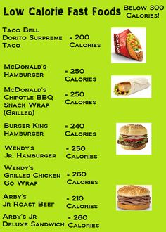 Fast Food Items Under 300 Calories.  I made this low calorie food chart for when we go out to eat!