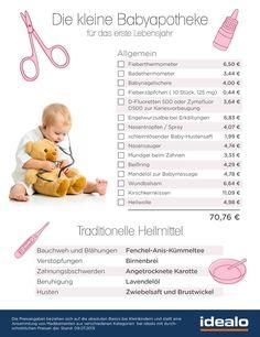Die kleine Babyapotheke: Welche Medizin braucht Euer Baby im 1. Lebensjahr und wie viel kostet sie?
