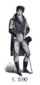 English Historical Fiction Authors: Time Travelers Alert: The Historical History of the Hysterical Top Hat