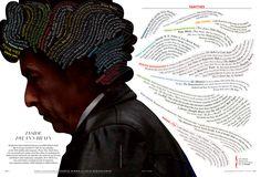 Awesome Bob Dylan photo illustration