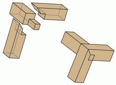 Afbeeldingsresultaat voor 3 way corner joint wood