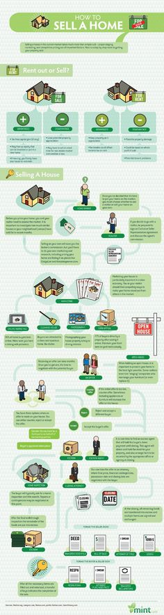 How To Sell Your Home #infographic    This is good information whether you are a For Sale Buy Owner, FSBO, or working with a real estate agent to sell your home.  Either way, the more you know about the process of selling a home and what to expect, the easier it will go on all parties involved.