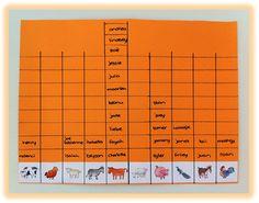 Kringactiviteit dieren op de boerderij + grafiek lievelingsdieren   Thema BOERDERIJ