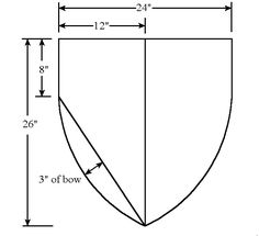 heater shield - Google Search