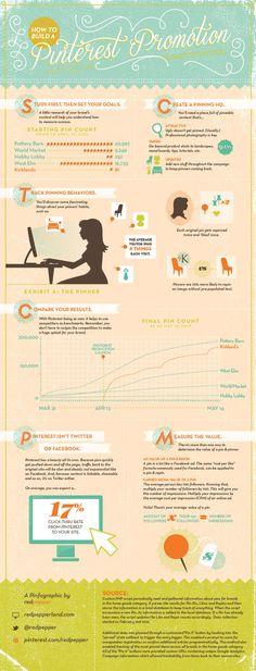Cómo crear una promoción en #Pinterest #infografia  #socialmedia