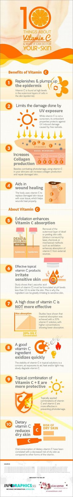 10 things about vitamin C for your skin. KUR SPA ( I swear by vitamin C, if you can eat an orange everyday or anything strong w vitamin C , your skin will thank you -G ) Anti Aging Tips, Anti Aging Skin Care, Natural Skin Care, Natural Beauty, Vitamin C Pulver, Beauty Skin, Health And Beauty, Beauty Zone, Nutrition