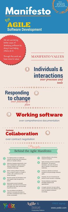 manifesto-for-agile-software-development