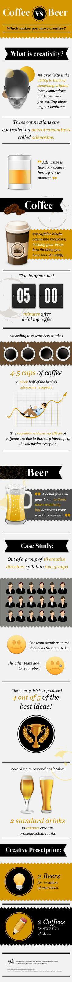 """Health Infographics - Beer and Coffee Infographic. Beer: Which Makes You More Creative? Beer"""" Infographic Proves Drinking Is Awesome. Beer Infographic, Creative Infographic, Health Infographics, Beer Brewing, Home Brewing, Coffee Facts, Creative Coffee, Web Design, Craft Quotes"""