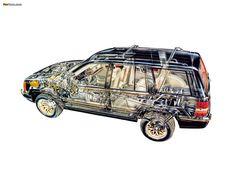 Kuvahaun tulos haulle jeep zj