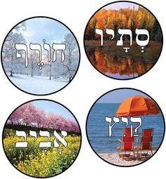 Hebrew School, Circles, Kindergarten, Colorful, Kindergartens, Preschool, Kindergarten Center Management, Kid Garden, Kinder Garden
