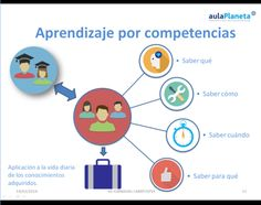 Ejemplo: Trabajo por competencias
