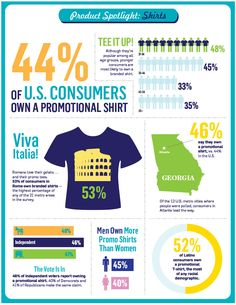 0bb8c060 Check out these statistics on branded t-shirts! | Product ...