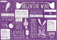 ARGENTINA WINE. Famous for steaks, dancing, and wine. Here's a delicously robust infographic about the latter (with notes of humour).