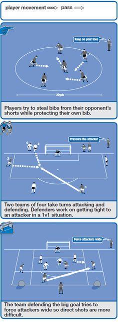 1v1 defending