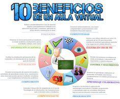 10 beneficios de un aula virtual #infografia #infographic #education
