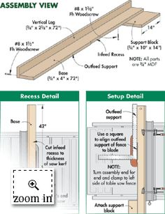 Jointing On A Table Saw Diagrams