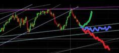 Crash 2013 Update #4 (Oct 30) | Stock Market Crash 2013