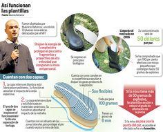 Plantillas contra minas antipersonal, el invento del innovador del año - Novedades tecnología - ELTIEMPO.COM