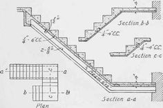 The stairs are very important detail in the home interior. They can be the focal point of the interior(Useful and Important RCC Stair Details) Garage Stairs, Stairs Canopy, Carpet Treads, Cantilever Stairs, Bathroom Under Stairs, Building Stairs, Beautiful Stairs, Basement Layout, Stair Detail
