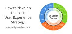 how to dev the best UX
