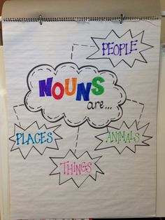 Simple In Second: Heather's Classroom - Nouns Anchor Chart Teaching Grammar, Teaching Language Arts, Classroom Language, Teaching Writing, Student Teaching, Noun Chart, Noun Anchor Charts, Kindergarten Anchor Charts, Kindergarten Writing