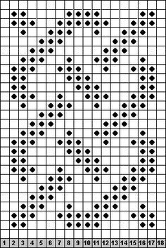 Muster 4 Mehr