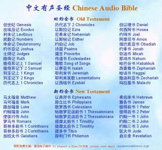 91 Best Audio Bible KJV images in 2019 | Audio bible, New
