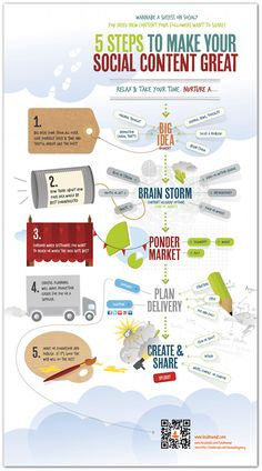 5 steps to make your social content great | #infographic #socialmedia #contentmarketing #marketing #storytelling