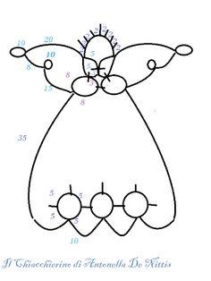http://ilchiacchierinodiantonelladenittis.blogspot.co.uk/search/label/patterns-schemi