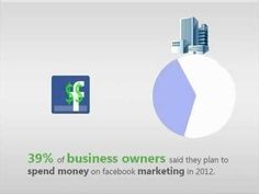 Animated Infographics of #Facebook Statistics