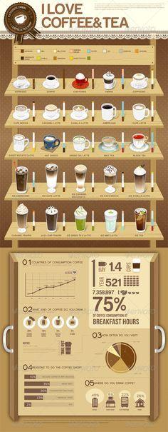 I Love Coffee & Tea #Infographic #infografía