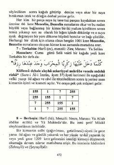 Berhetiyye Duası Ve Sırları Çok Etkili Ve Çok Tehlikeli-behretiye-7.jpg