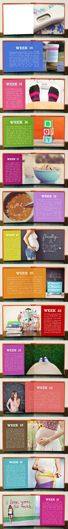make a week-by-week photo book for the baby!