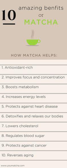 10 Amazing Health Benefits of Matcha Tea        #matchatea #matchatee #matchabenefits #premiummatcha #buymatcha #youmatcha