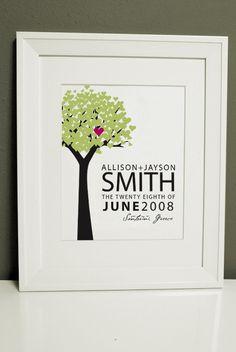 cute wedding gift idea