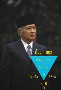 Suharto, 2nd President of Indonesia, born 8Jun 1921. He was a 5-star General, longest serving President of Indonesia. He is a root number 9, element of Wood. His career choice of being President at the time, showed his control & well selected timing, indicate his plan to succeed at all cost. A dominant political figure & Man Of the Year at that time. Know career path to achieve greatness & success? Go to numerology.anselmang.com & find out. #suharto #president #indonesia #politics #career