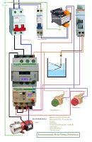 Esquemas eléctricos: Funcionamiento motor bomba monofasico