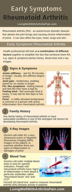 High body temperature and arthritis