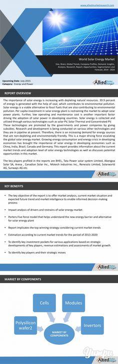 Breast Imaging Equipment Market Analysis \ Forecast - 2022 - market analysis