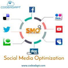 SMO stands for search engine optimization, is a kind of digital marketing strategy adopted by various companies. In this strategy, the products or services are promoted through their brands and not in particular. Digital Marketing Strategy, Digital Marketing Services, Seo Services, Media Marketing, Best Web Development Company, Web Design Company, Seo Company, Website Services, Best Digital Marketing Company