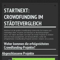Infographic: Startnext: Crowdfunding im Städtevergleich