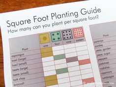 Square Foot Planting Chart   Planning to do a square foot garden this year? Use this guide to ...