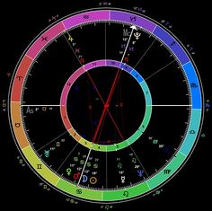 Free software http://www.capricorn-astrology-software.com/ChartGenerationService.aspx