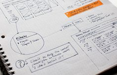 The Dot Grid Book was designed by the Behance team in response to requests from graphic designers testing the Action Method. The Dot Grid was developed as an alternative to traditional lines and boxes. The light geometric dot matrix serves as a subtle guide for your notations and sketches.