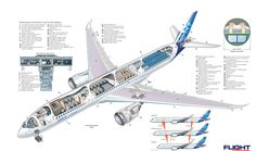 airbus a320 structure drawing technical - Pesquisa Google
